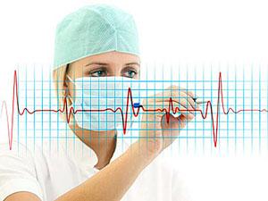 ЭКГ - электрокардиография